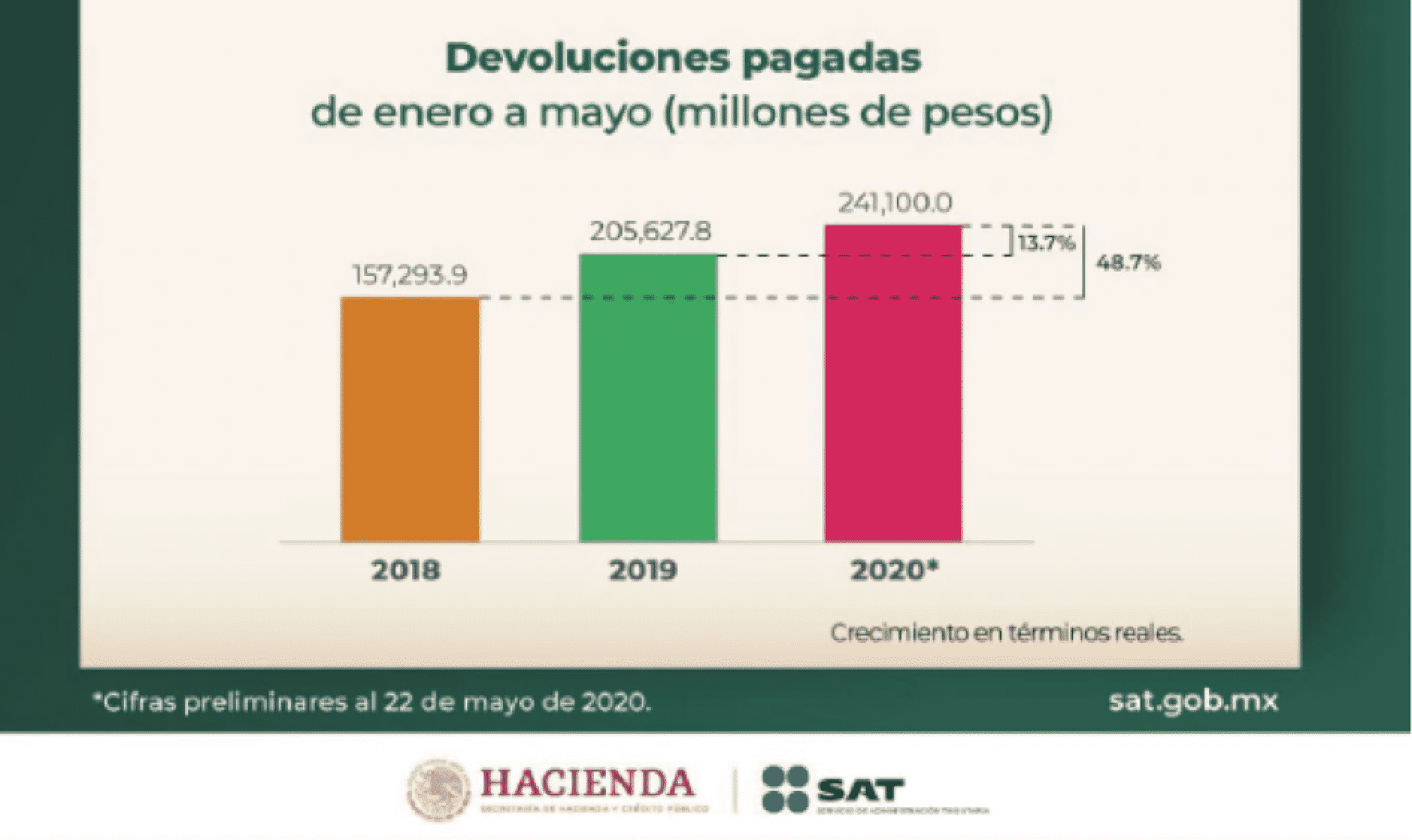 Devoluciones Pagadas