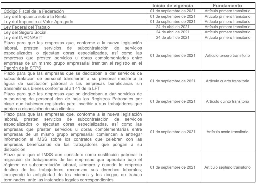 prorroga-n-0198